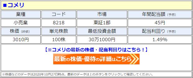 コメリ(8218)の株価