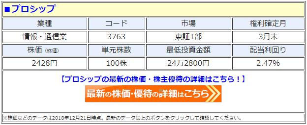プロシップ(3763)の最新の株価