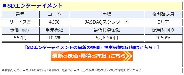 SDエンターテイメント(4650)の株価