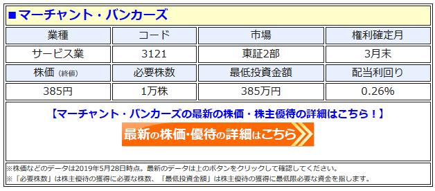 マーチャント・バンカーズの最新株価はこちら!