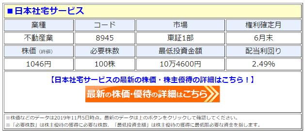 日本社宅サービスの最新株価はこちら!