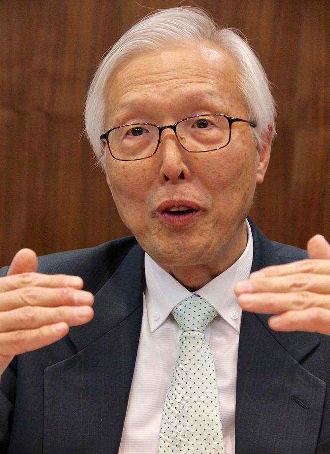 Kak-Soo Shin