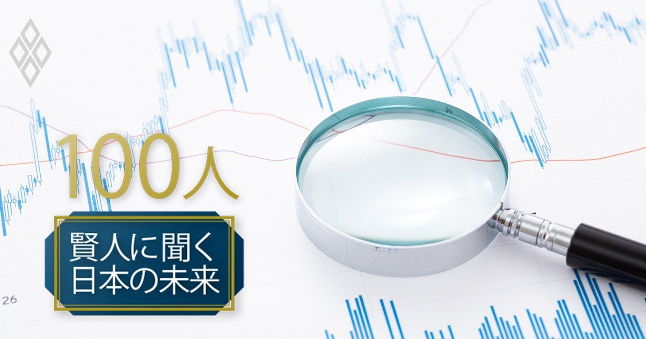 株価の上値余地は21年末まで1000円前後、ストラテジスト8人が徹底予測!
