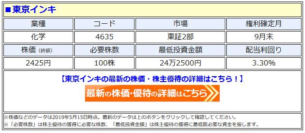 東京インキの最新株価はこちら!
