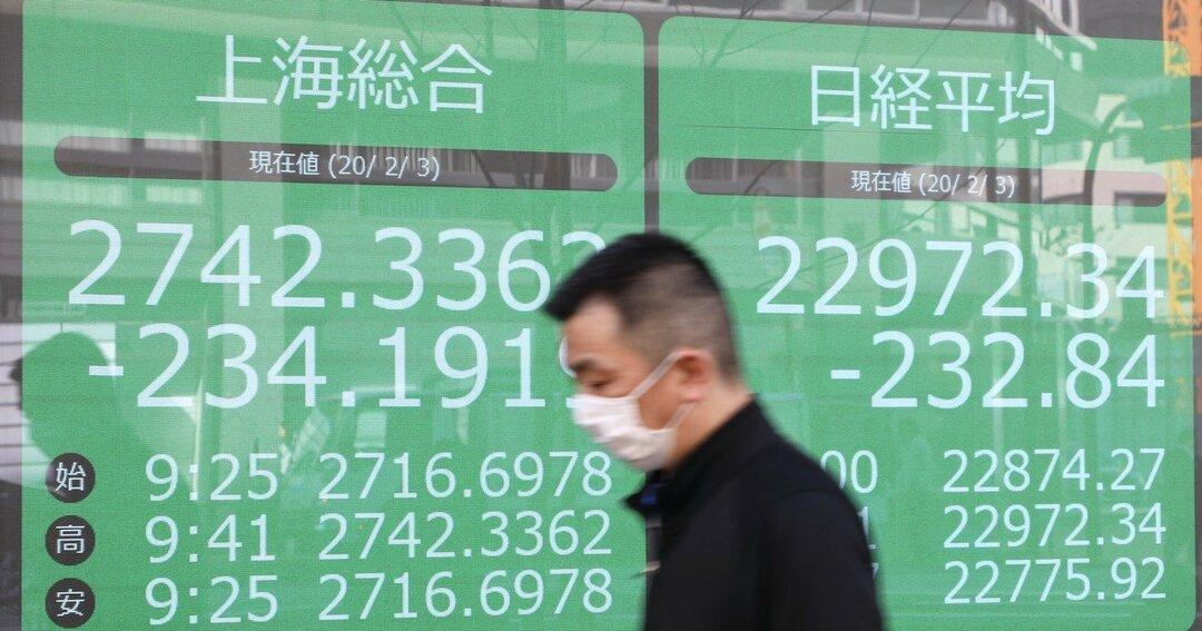 2月3日の株価ボード