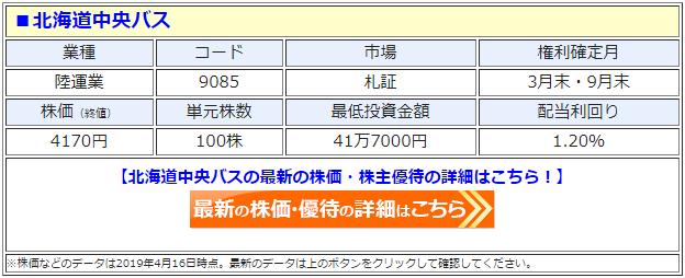 北海道中央バス(9085)の株価