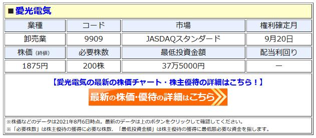 愛光電気の最新株価はこちら!