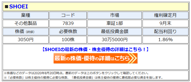 SHOEIの最新株価はこちら!