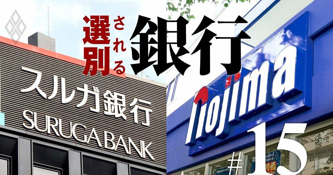 選別される銀行#15