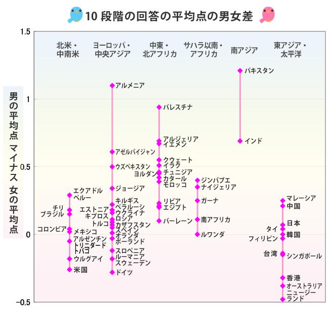 日本人ほど人生が自由にならないと思っている国民はない