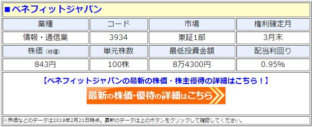 ベネフィットジャパン(3934)の株価