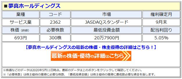 夢真ホールディングスの最新株価はこちら!