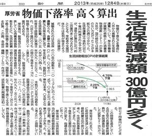 本当に生活保護当事者の物価は約5%下落したのか <br />「ありえない」基準引き下げを追及し続ける新聞記者の思い