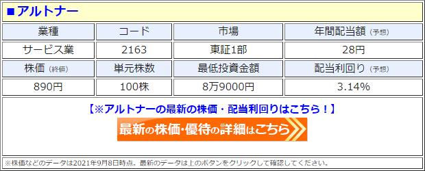 アルトナー(2163)の株価