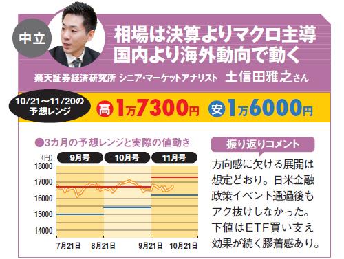 楽天証券の土信田雅之さん