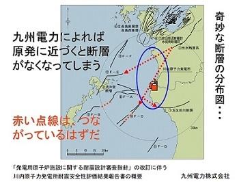 再稼働で揺れる<br />川内原発の地震対策は、<br />まったくなっていない!