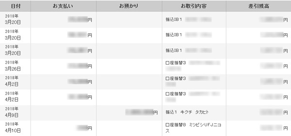 「MUFGカード・プラチナ・アメリカン・エキスプレス・カード」の利用明細