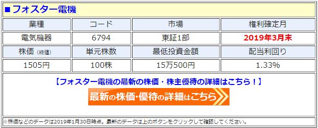 フォスター電機(6794)の最新の株価