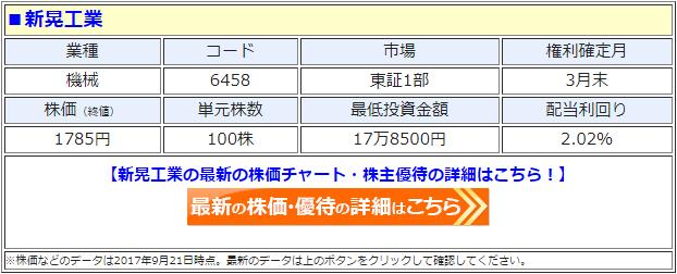 新晃工業の最新の株価