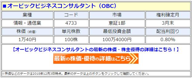 オービックビジネスコンサルタント(OBC、4733)の最新の株価