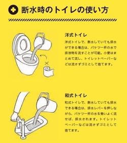 断水時のトイレの使い方の図