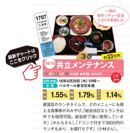 共立メンテナンス(9616)の株主総会土産は直営店のランチタイムで、どのメニューにも使える食事券がおみやげ!共立メンテナンス(9616)最新チャートはこちら!