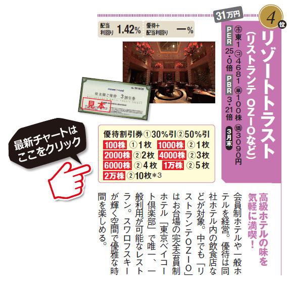 高級ホテルの味を気軽に満喫できるリゾートトラスト(4681)の株主優待。会員制ホテルや一般ホテルを経営。優待は同社ホテル内の飲食店などが対象。中でも「リストランテOZIO」はお台場の完全会員制ホテル「東京ベイコート倶楽部」で唯一、一般利用が可能なレストラン。スワロフスキーが輝く空間で優雅な時間を楽しめる。リゾートトラスト(4681)の最新株価チャートはこちら!