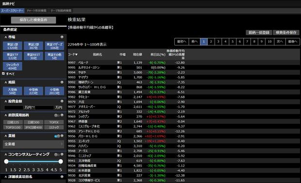 「マーケットスピードⅡ」のスーパースクリーナー画面