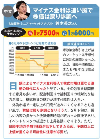SBI証券シニアマーケットアナリスト 鈴木英之さんの日経平均株価予想!マイナス金利は追い風で株価は戻り歩調へ