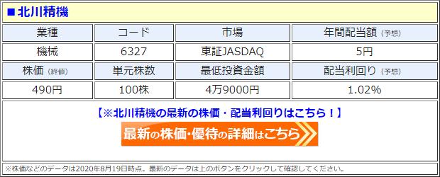 北川精機(6327)の株価