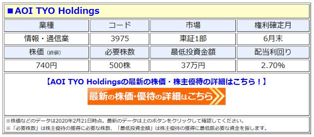 AOI TYO HOLDINGSの最新株価はこちら!