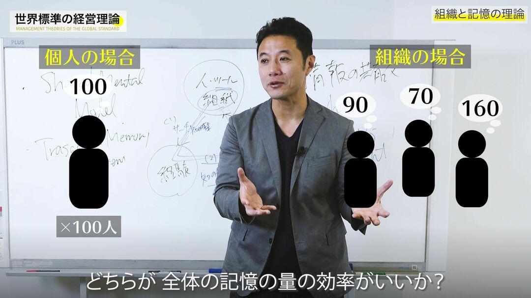 【入山章栄・解説動画】組織の記憶の理論