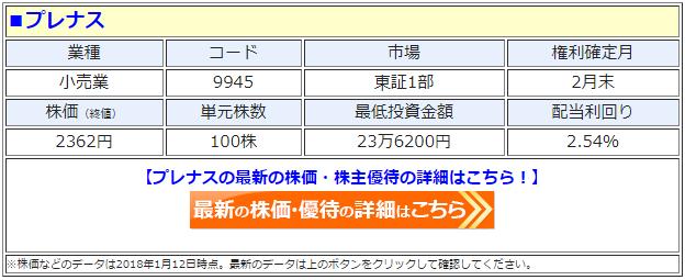 プレナス(9945)の最新の株価