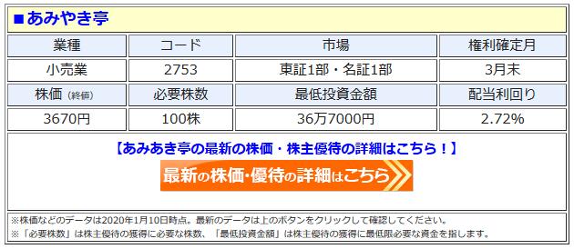 あみやき亭の最新株価はこちら!
