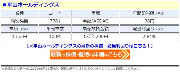 平山ホールディングス(7781)の株価