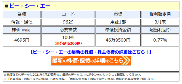 ピーシーエーの最新株価はこちら!