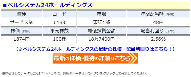 ベルシステム24ホールディングス(6183)の株価
