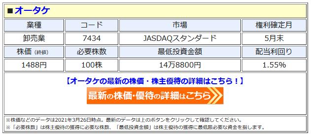 オータケの最新株価はこちら!