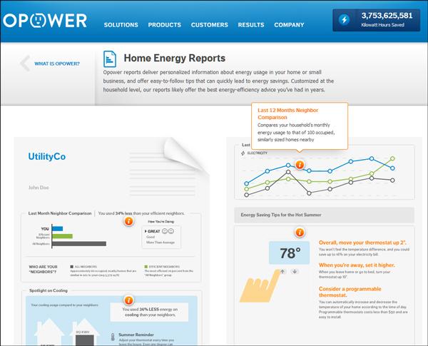 節電するほど、電力会社からお金が入る<br />「オパワー」の奇想天外なビジネスモデル