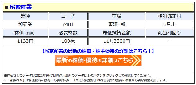 尾家産業の最新株価はこちら!