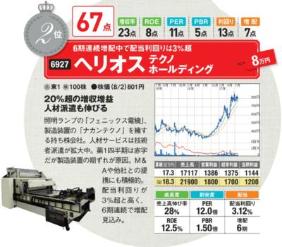 ヘリオス テクノ ホールディング(6927)の最新株価はこちら!