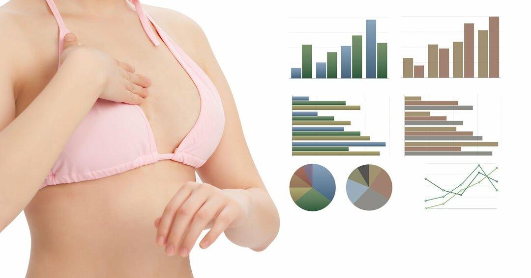 乳がんの発症リスクを下げる目的の乳房切除の手術は受けるべきか?
