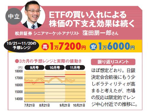 松井証券の窪田朋一郎さん