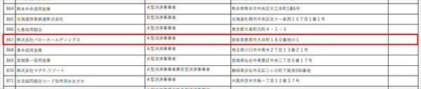 「キャッシュレス・ポイント還元事業」の登録事業者リストにある「株式会社バローホールディングス」
