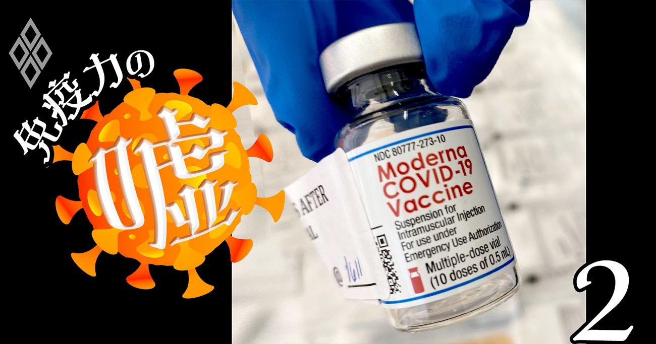 ワクチン 副作用 死者 コロナ