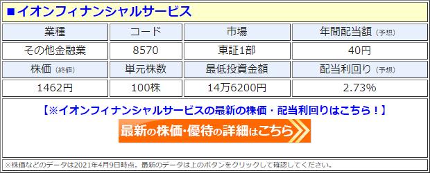 イオンフィナンシャルサービス(8570)の株価