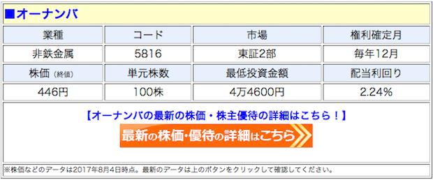 オーナンバ(5816)の最新の株価