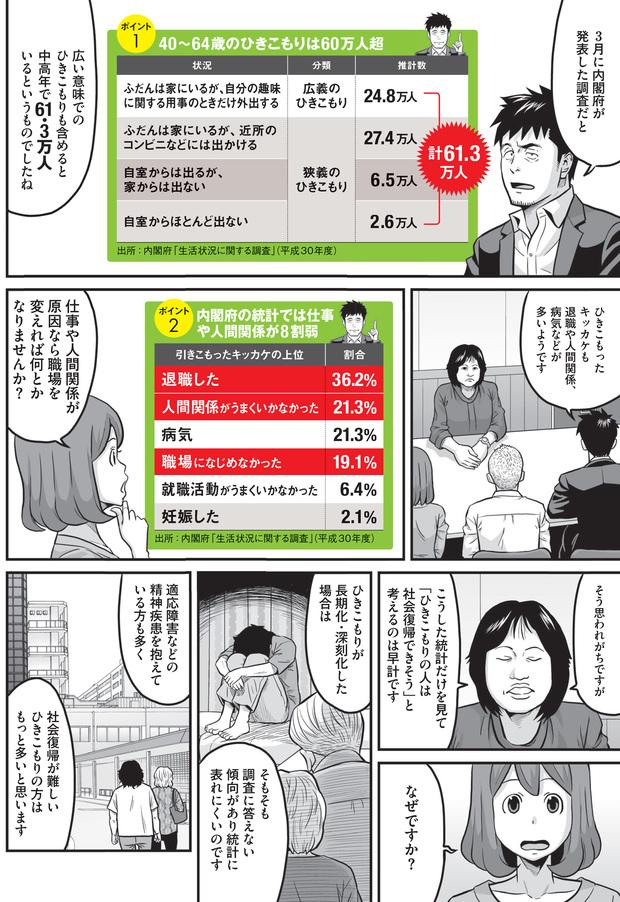 親とひきこもりの子のサバイバル・プランとは?(2)