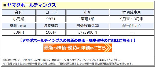 ヤマダホールディングスの最新株価はこちら!