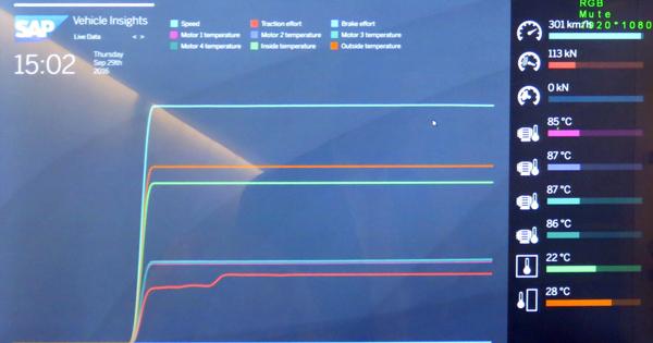 イタリア旧国鉄が取り入れるIoTによる予測メンテナンスのすごさ